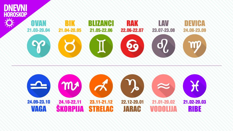 DNEVNI HOROSKOP: HOROSKOP ZA 28. SEPTEMBAR 2018.