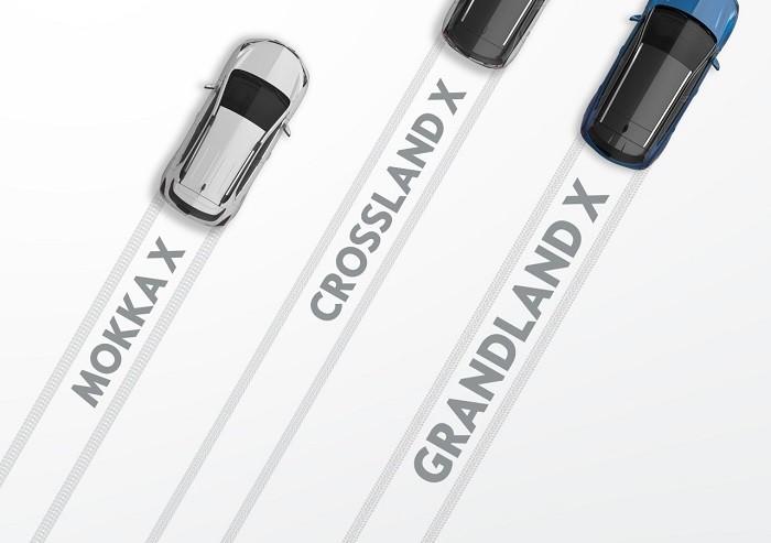 Opel Grandland X: Novi krosover u segmentu kompaktnih automobila