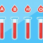 krvna grup, znate li krvnu grupu, krv, press serbia