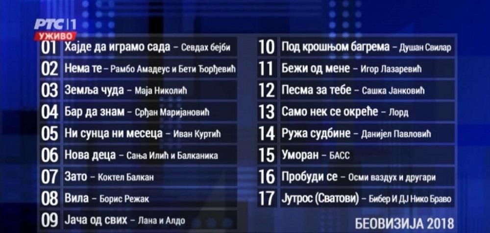 """Održan javni žreb! SevdahBABY otvara, grupa """"Biber"""" zatvara BEOVIZIJU 2018!"""