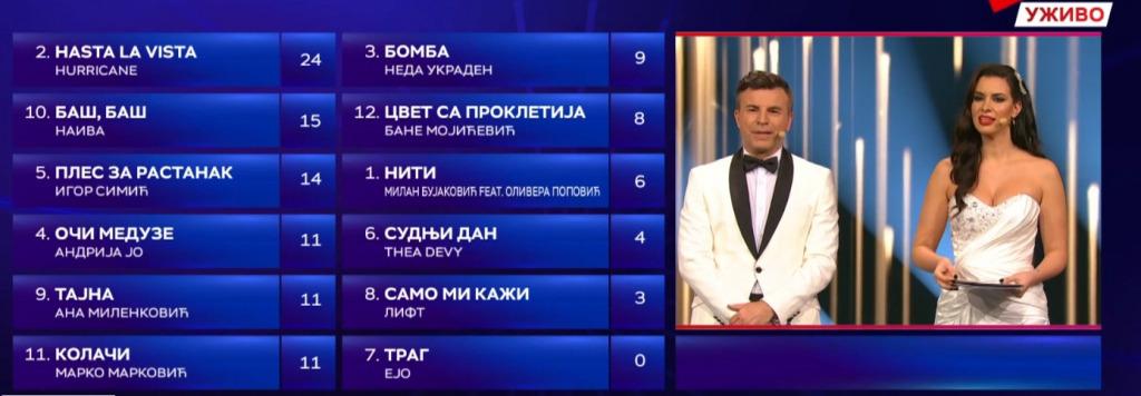 ODUVALE! HURRICAN će predstavljati Srbiju na Evroviziji!