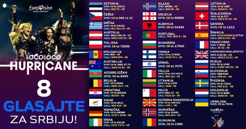 Angella SPA i Wellness EUROVISION blog: Uraganke su u finalu Evrosonga: Evo kako možete glasati za njih