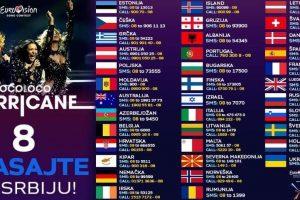 Angella SPA i Wellness EUROVISION blog: Evo kako možete glasati za URAGANKE!